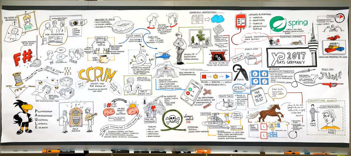XPDays Graphical Recording 2017