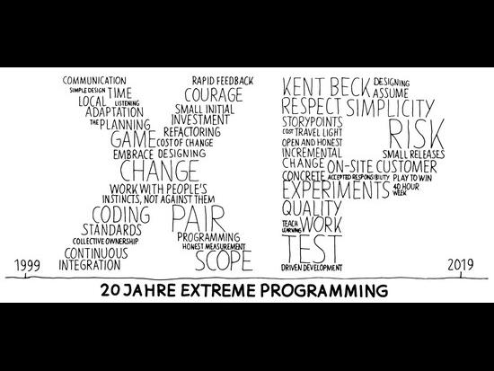XPDays 2019 Logo